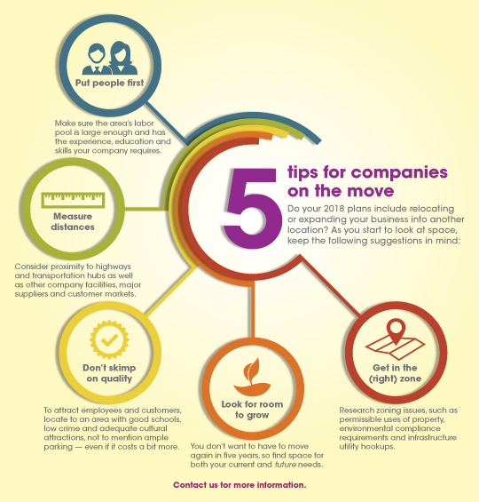 5 tips for companies on the move